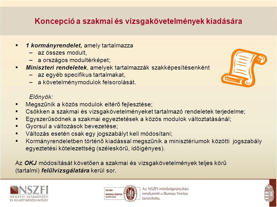 Koncepció a szakmai és vizsgakövetelmények kiadására  1 kormányrendelet, amely tartalmazza – az összes modult, – a országos modultérképet;  Miniszte