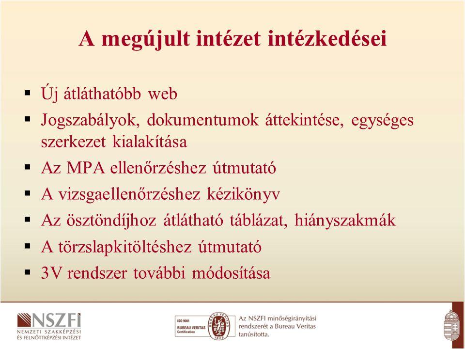 A megújult intézet intézkedései  Új átláthatóbb web  Jogszabályok, dokumentumok áttekintése, egységes szerkezet kialakítása  Az MPA ellenőrzéshez ú