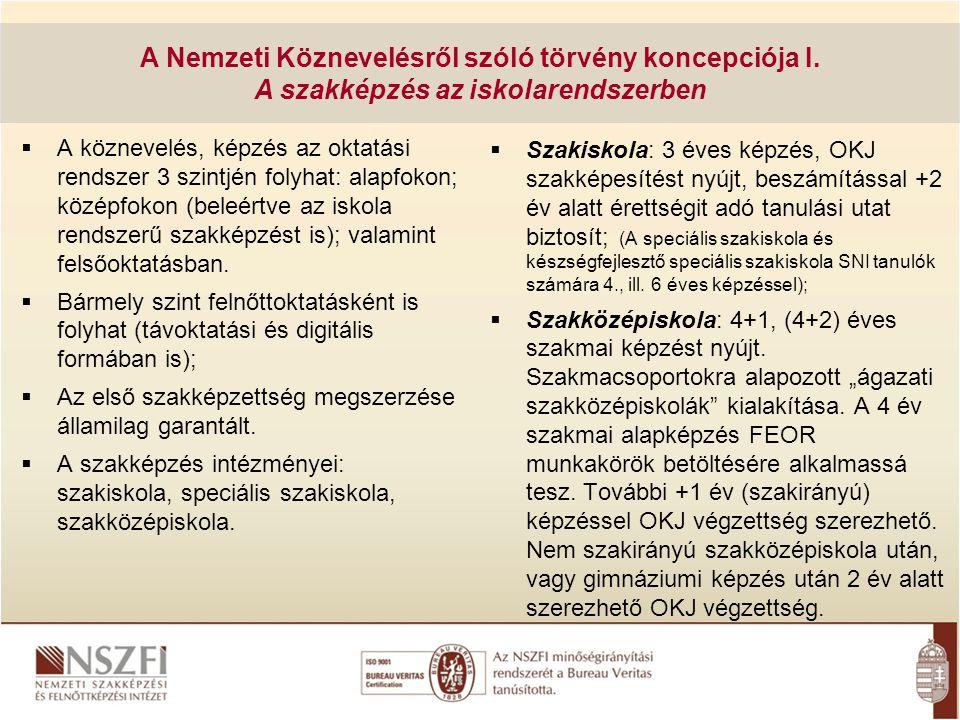 A Nemzeti Köznevelésről szóló törvény koncepciója II.