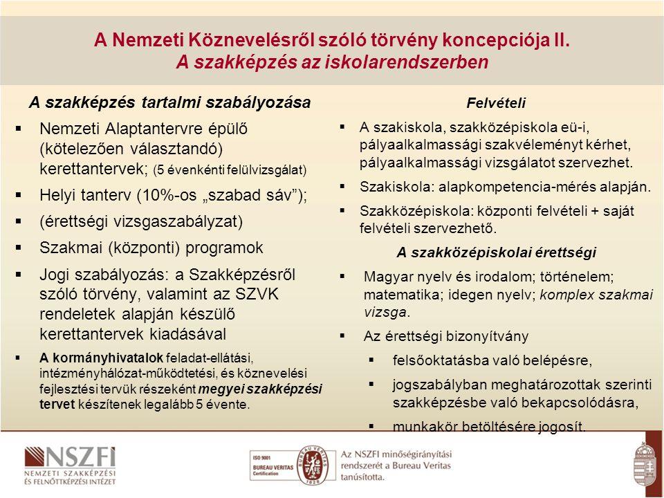 A Nemzeti Köznevelésről szóló törvény koncepciója II. A szakképzés az iskolarendszerben A szakképzés tartalmi szabályozása  Nemzeti Alaptantervre épü
