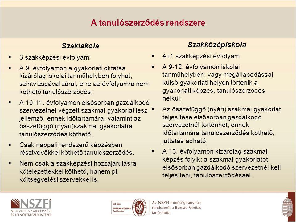 Várható változások 2011.december végéig az NSZFI feladatai nem változnak.