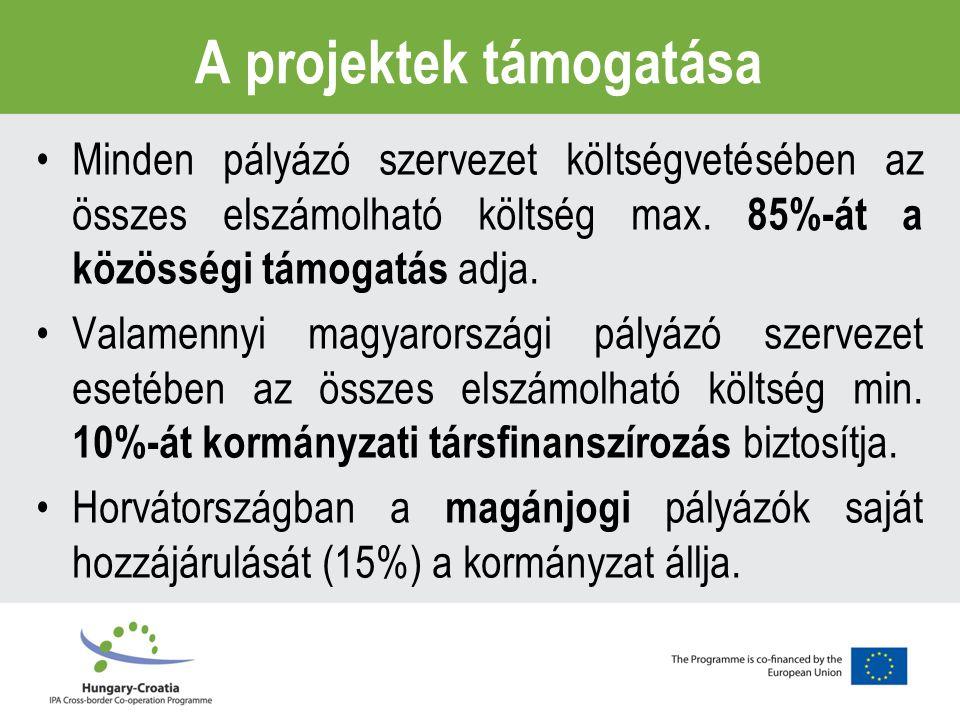 A projektek támogatása Minden pályázó szervezet költségvetésében az összes elszámolható költség max.