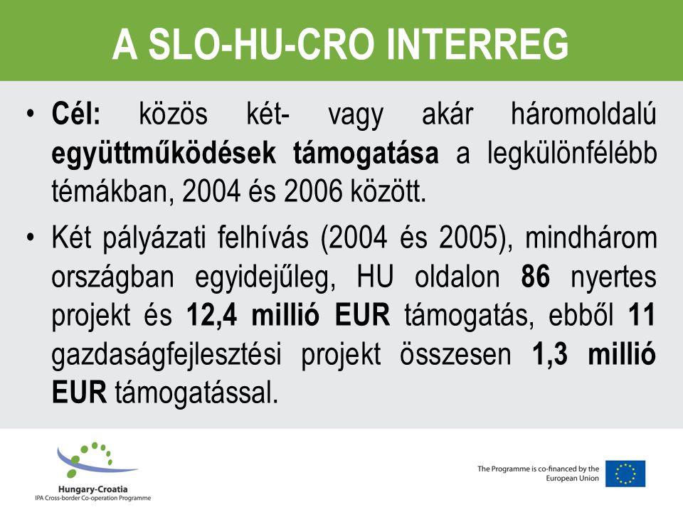 INTERREG pályázható intézkedések 1.