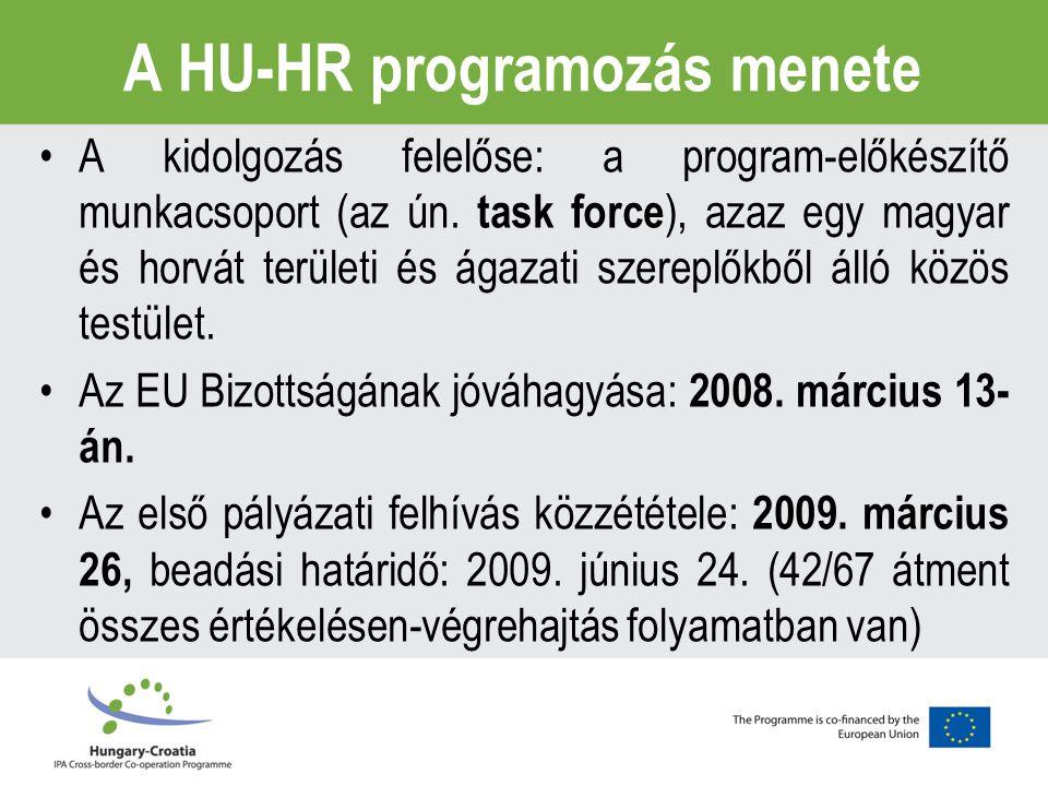 A HU-HR programozás menete A kidolgozás felelőse: a program-előkészítő munkacsoport (az ún.
