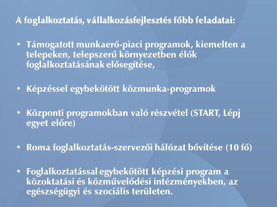 A foglalkoztatás, vállalkozásfejlesztés főbb feladatai: Támogatott munkaerő-piaci programok, kiemelten a telepeken, telepszerű környezetben élők foglalkoztatásának elősegítése, Képzéssel egybekötött közmunka-programok Központi programokban való részvétel (START, Lépj egyet előre) Roma foglalkoztatás-szervezői hálózat bővítése (10 fő) Foglalkoztatással egybekötött képzési program a közoktatási és közművelődési intézményekben, az egészségügyi és szociális területen.