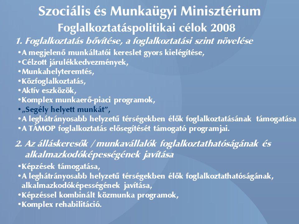 Szociális és Munkaügyi Minisztérium Foglalkoztatáspolitikai célok 2008 1.