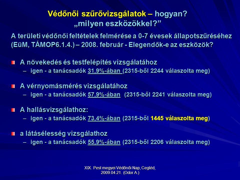 """XIX. Pest megyei Védőnői Nap, Cegléd, 2009.04.21. (Odor A.) Védőnői szűrővizsgálatok – hogyan? """"milyen eszközökkel?"""" A területi védőnői feltételek fel"""