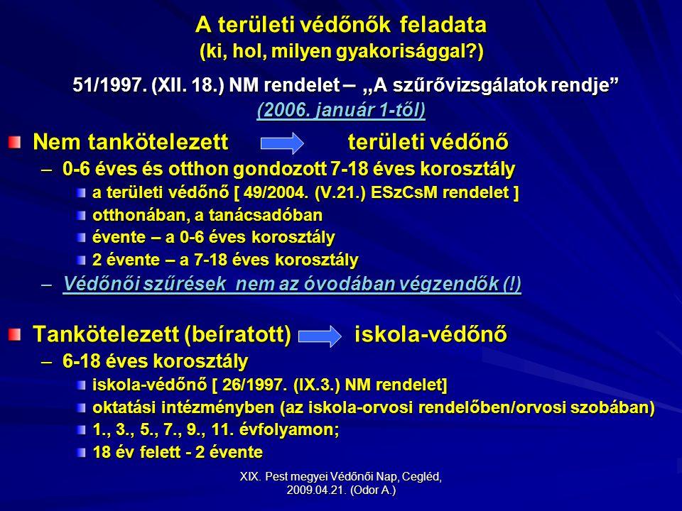 XIX. Pest megyei Védőnői Nap, Cegléd, 2009.04.21. (Odor A.) A területi védőnők feladata (ki, hol, milyen gyakorisággal?) 51/1997. (XII. 18.) NM rendel