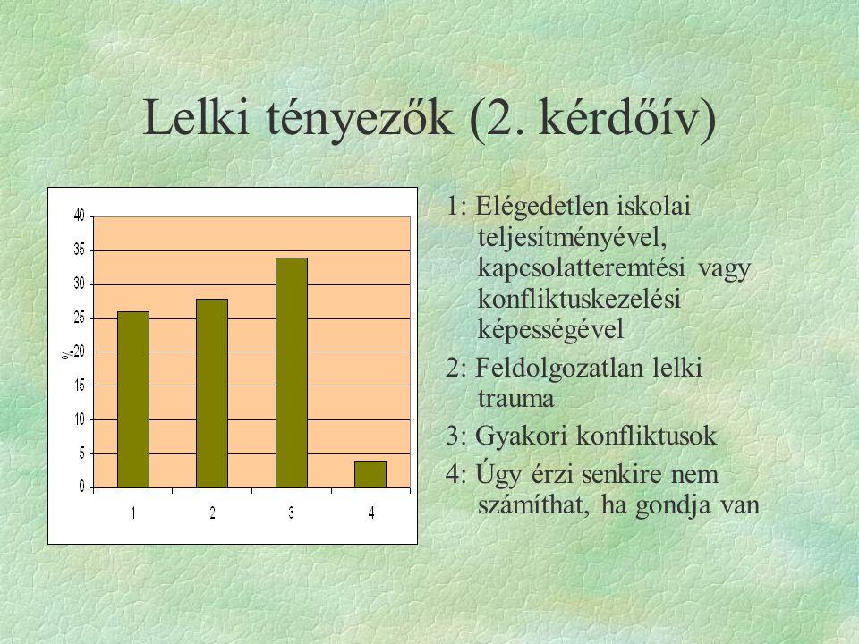 Lelki tényezők (2.