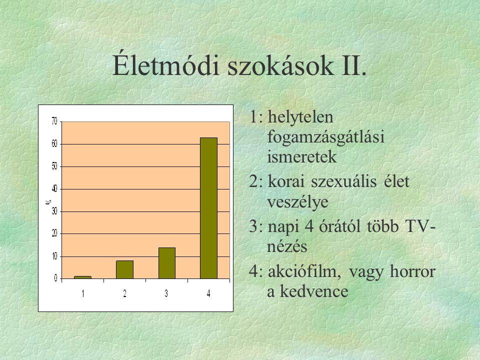 Életmódi szokások II.