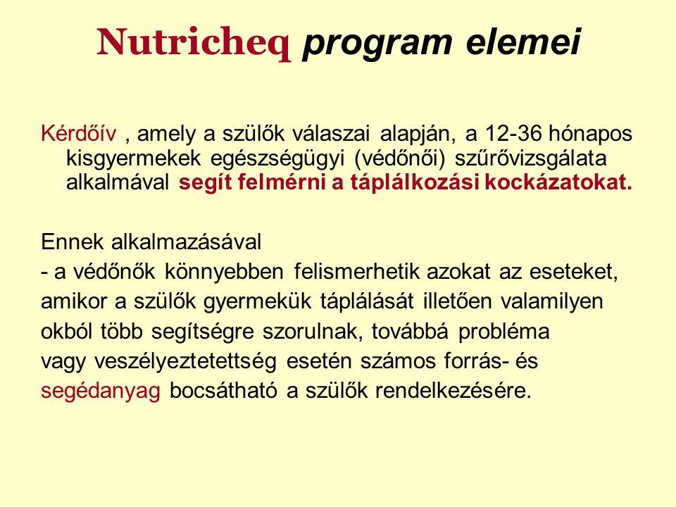 Nutricheq program elemei Kérdőív, amely a szülők válaszai alapján, a 12-36 hónapos kisgyermekek egészségügyi (védőnői) szűrővizsgálata alkalmával segít felmérni a táplálkozási kockázatokat.