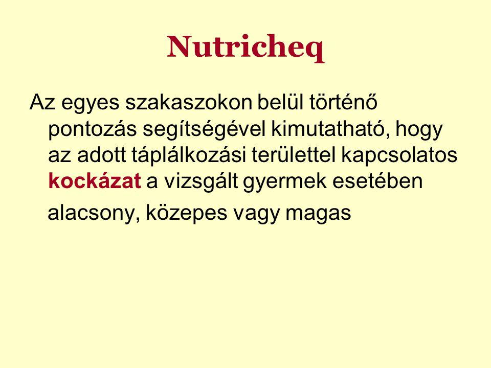 Nutricheq Az egyes szakaszokon belül történő pontozás segítségével kimutatható, hogy az adott táplálkozási területtel kapcsolatos kockázat a vizsgált gyermek esetében alacsony, közepes vagy magas