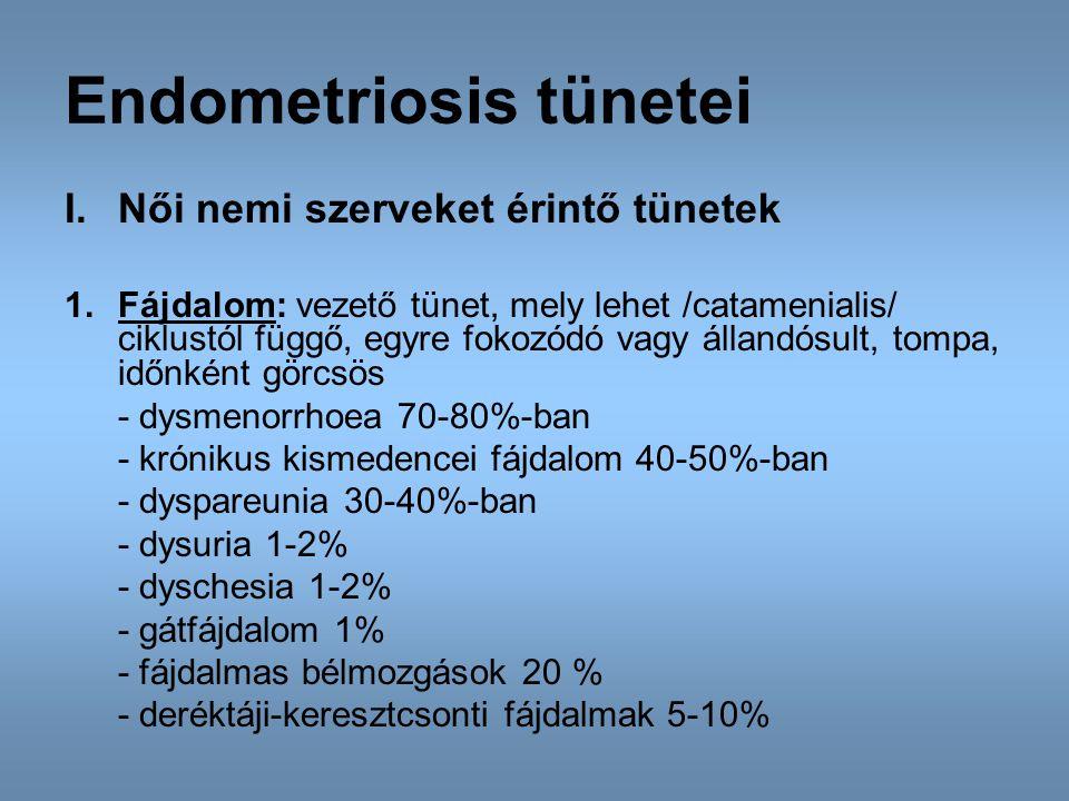 Endometriosis tünetei I.Női nemi szerveket érintő tünetek 1.Fájdalom: vezető tünet, mely lehet /catamenialis/ ciklustól függő, egyre fokozódó vagy állandósult, tompa, időnként görcsös - dysmenorrhoea 70-80%-ban - krónikus kismedencei fájdalom 40-50%-ban - dyspareunia 30-40%-ban - dysuria 1-2% - dyschesia 1-2% - gátfájdalom 1% - fájdalmas bélmozgások 20 % - deréktáji-keresztcsonti fájdalmak 5-10%