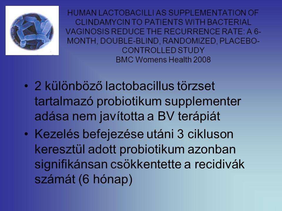 HUMAN LACTOBACILLI AS SUPPLEMENTATION OF CLINDAMYCIN TO PATIENTS WITH BACTERIAL VAGINOSIS REDUCE THE RECURRENCE RATE: A 6- MONTH, DOUBLE-BLIND, RANDOMIZED, PLACEBO- CONTROLLED STUDY BMC Womens Health 2008 2 különböző lactobacillus törzset tartalmazó probiotikum supplementer adása nem javította a BV terápiát Kezelés befejezése utáni 3 cikluson keresztül adott probiotikum azonban signifikánsan csökkentette a recidivák számát (6 hónap)