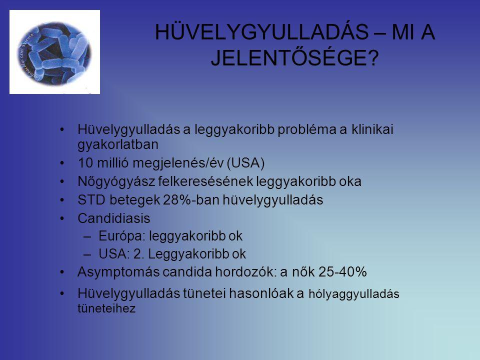 HÜVELYGYULLADÁS (VAGINITIS) Bakterialis vaginosis Vulvovaginalis candidiasis Trichomoniasis