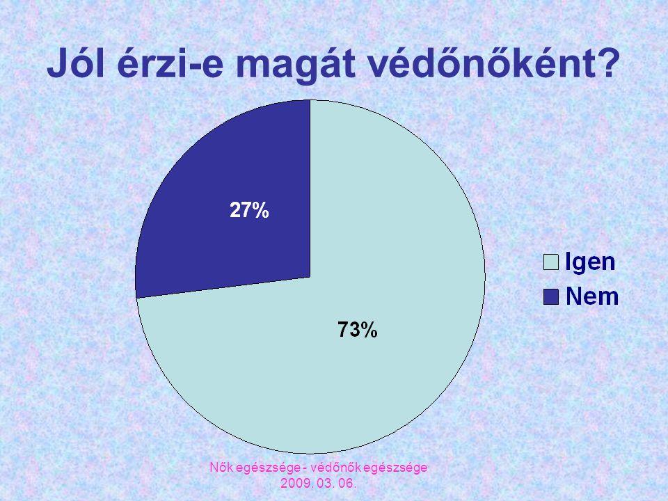 Nők egészsége - védőnők egészsége 2009. 03. 06. Jól érzi-e magát védőnőként?