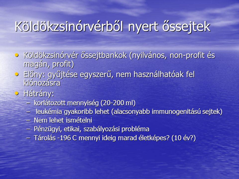 Köldökzsinórvérből nyert őssejtek Köldökzsinórvér őssejtbankok (nyilvános, non-profit és magán, profit) Köldökzsinórvér őssejtbankok (nyilvános, non-profit és magán, profit) Előny: gyűjtése egyszerű, nem használhatóak fel klónozásra Előny: gyűjtése egyszerű, nem használhatóak fel klónozásra Hátrány: Hátrány: –korlátozott mennyiség (20-200 ml) – leukémia gyakoribb lehet (alacsonyabb immunogenitású sejtek) –Nem lehet ismételni –Pénzügyi, etikai, szabályozási probléma –Tárolás -196 C mennyi ideig marad életképes.