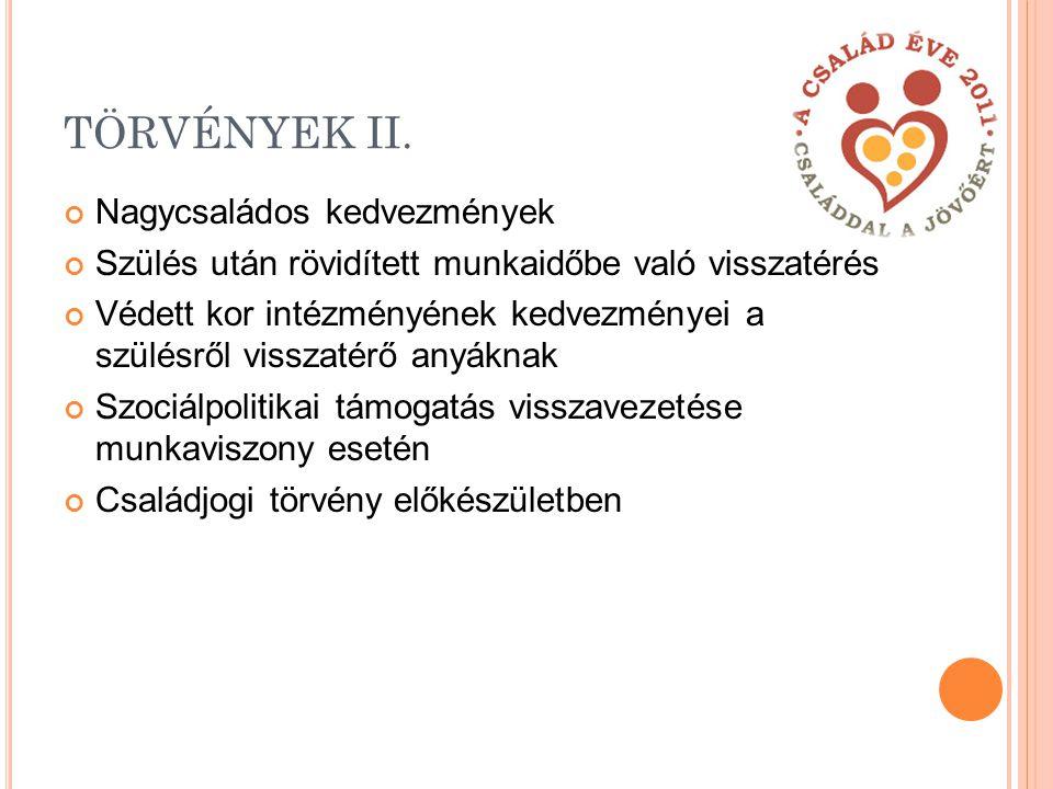 TÖRVÉNYEK II.