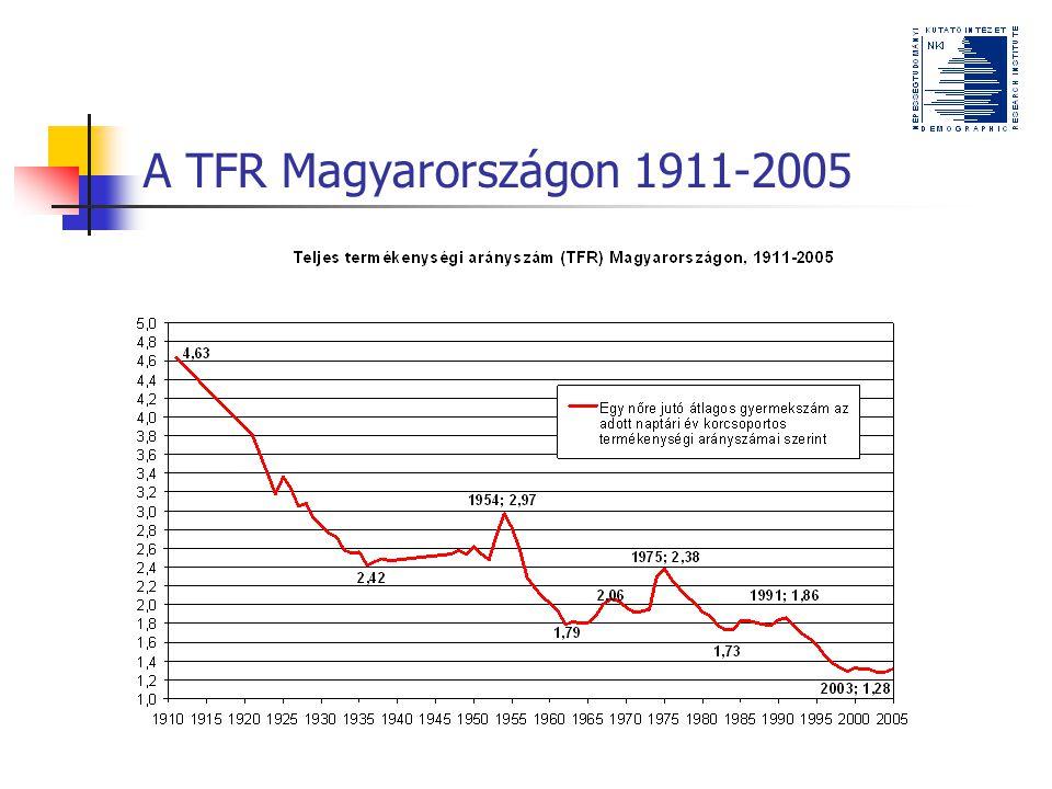 A TFR Magyarországon 1911-2005