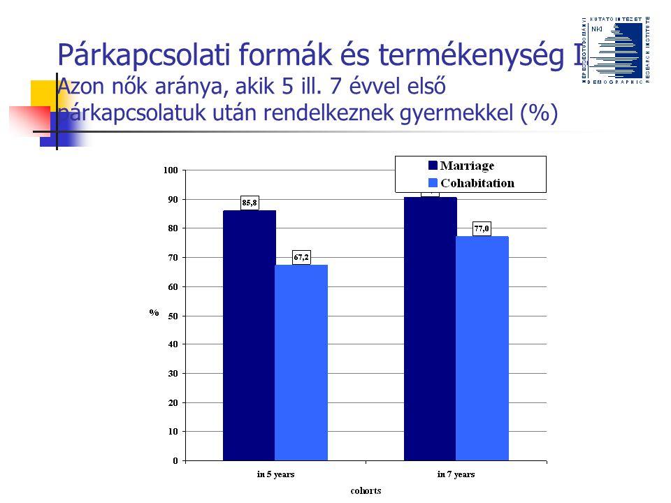 Párkapcsolati formák és termékenység I.Azon nők aránya, akik 5 ill.