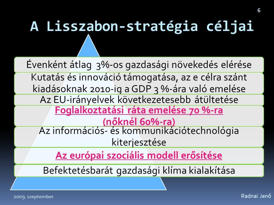 A Lisszabon-stratégia céljai Évenként átlag 3%-os gazdasági növekedés elérése Kutatás és innováció támogatása, az e célra szánt kiadásoknak 2010-ig a