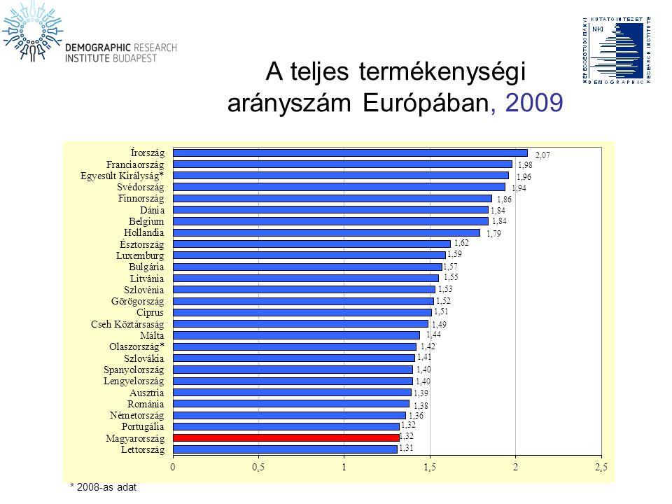 A teljes termékenységi arányszám Európában, 2009 * 2008-as adat