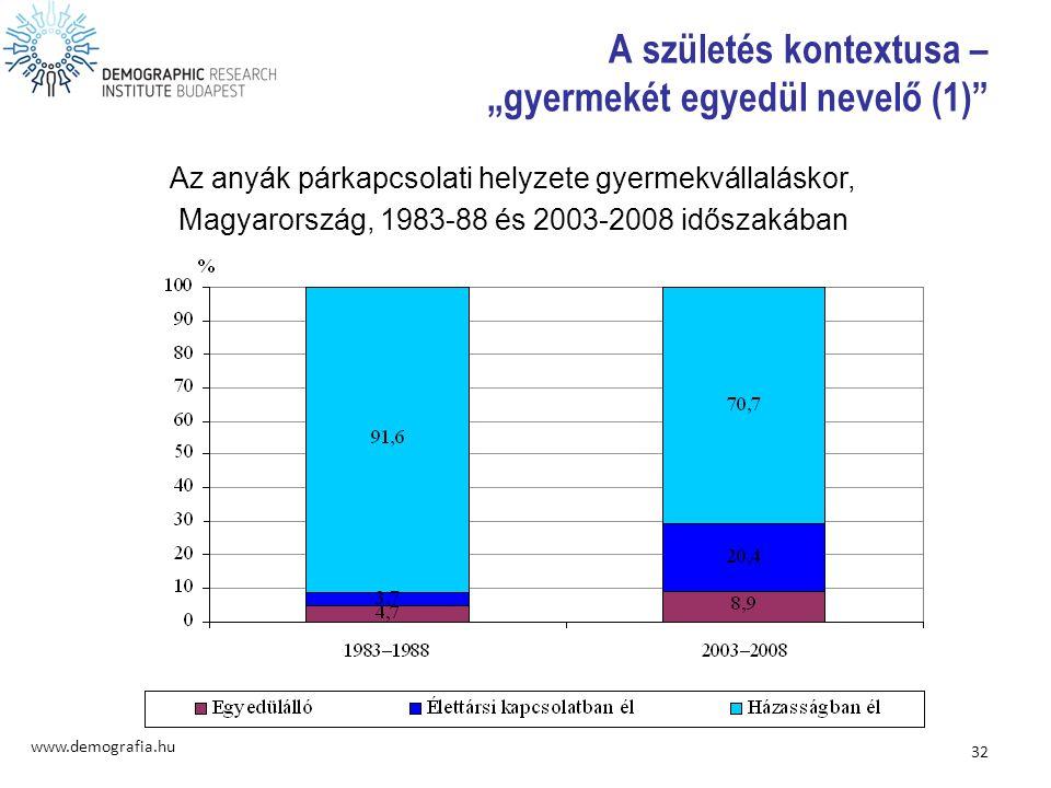 """A születés kontextusa – """"gyermekét egyedül nevelő (1)"""" Az anyák párkapcsolati helyzete gyermekvállaláskor, Magyarország, 1983-88 és 2003-2008 időszaká"""