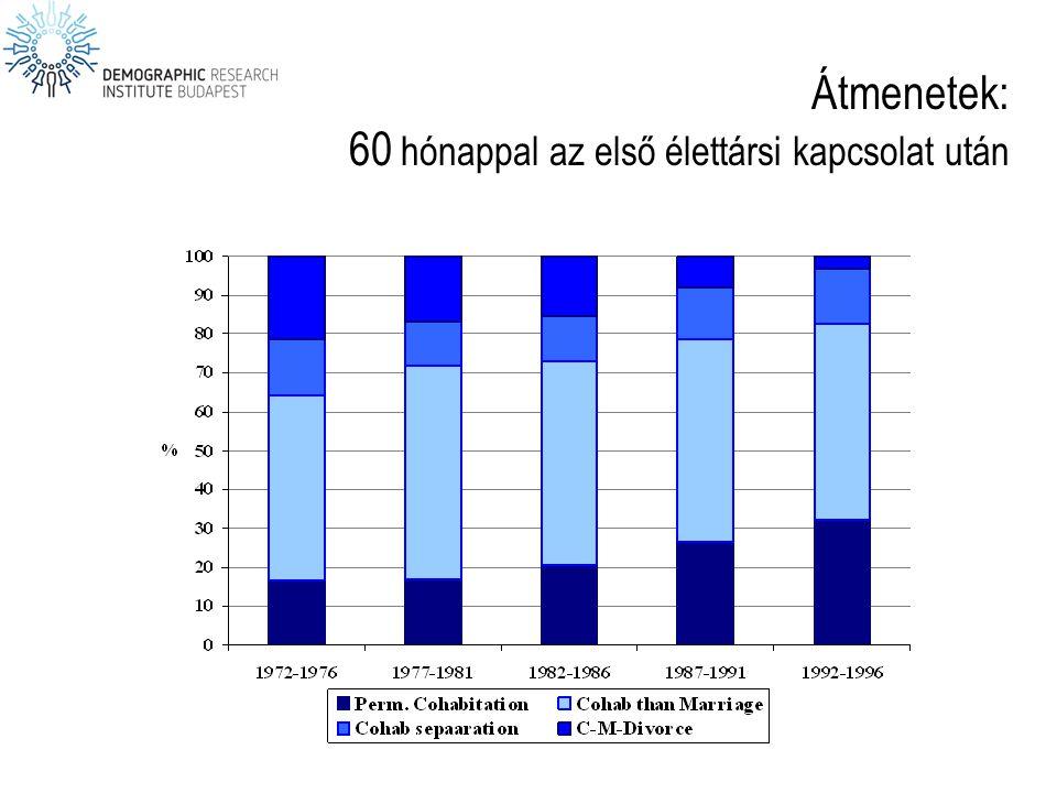 Összegzés A gyermekek által megtapasztalt szülői helyzetek –¼ élt egyszülős vagy multilokális családi körülmények között –¾ -e 15 éves koráig két édes-szülőjével együtt nevelkedett –A gyermekek 1/10-e (az egyszülős helyzetet megtapasztalók 2/5-e élt) mozaikcsaládban Tartós különbség a szétköltözés/válási hajlandóságban a gyermekesek körében: nőtt a kisgyermekes házasságok tartóssága www.demografia.hu 38 Összegzés