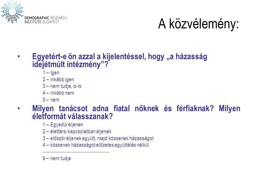 Köszönöm a figyelmet! Tudásbázis: www.demografia.hu