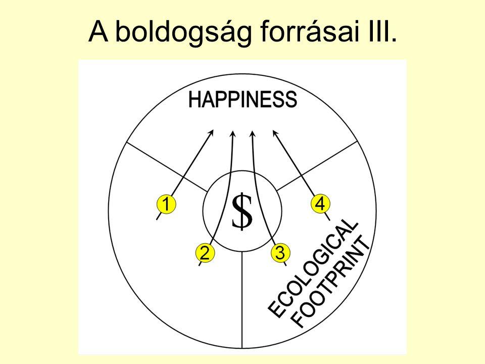 A boldogság forrásai III.