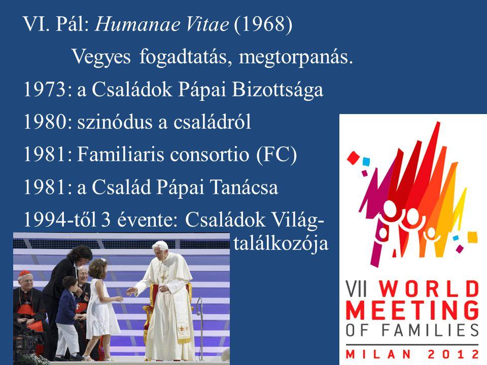 VI. Pál: Humanae Vitae (1968) Vegyes fogadtatás, megtorpanás. 1973: a Családok Pápai Bizottsága 1980: szinódus a családról 1981: Familiaris consortio