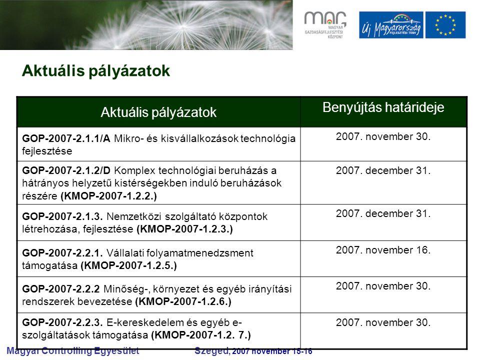 Magyar Controlling Egyesület Szeged, 2007 november 15-16 Aktuális pályázatok Benyújtás határideje GOP-2007-2.1.1/A Mikro- és kisvállalkozások technológia fejlesztése 2007.
