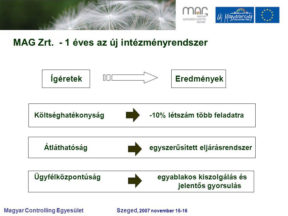 Magyar Controlling Egyesület Szeged, 2007 november 15-16 MAG Zrt.