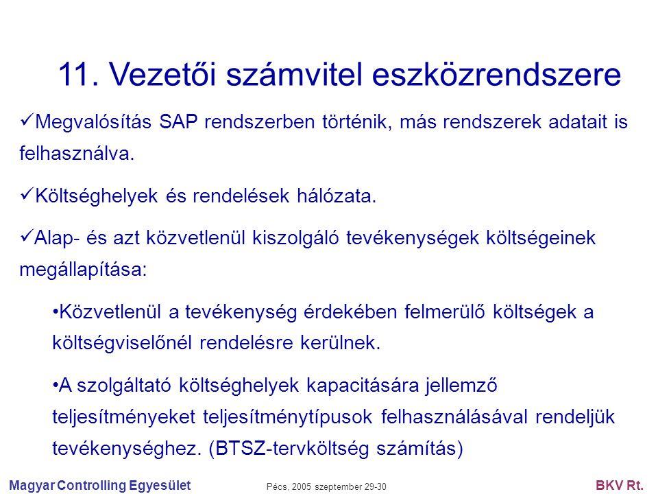 Magyar Controlling Egyesület Pécs, 2005 szeptember 29-30 BKV Rt. 11. Vezetői számvitel eszközrendszere Megvalósítás SAP rendszerben történik, más rend
