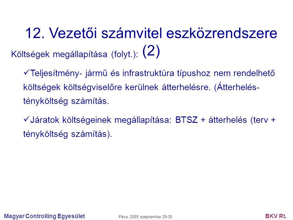 Magyar Controlling Egyesület Pécs, 2005 szeptember 29-30 BKV Rt. 12. Vezetői számvitel eszközrendszere (2) Költségek megállapítása (folyt.): Teljesítm