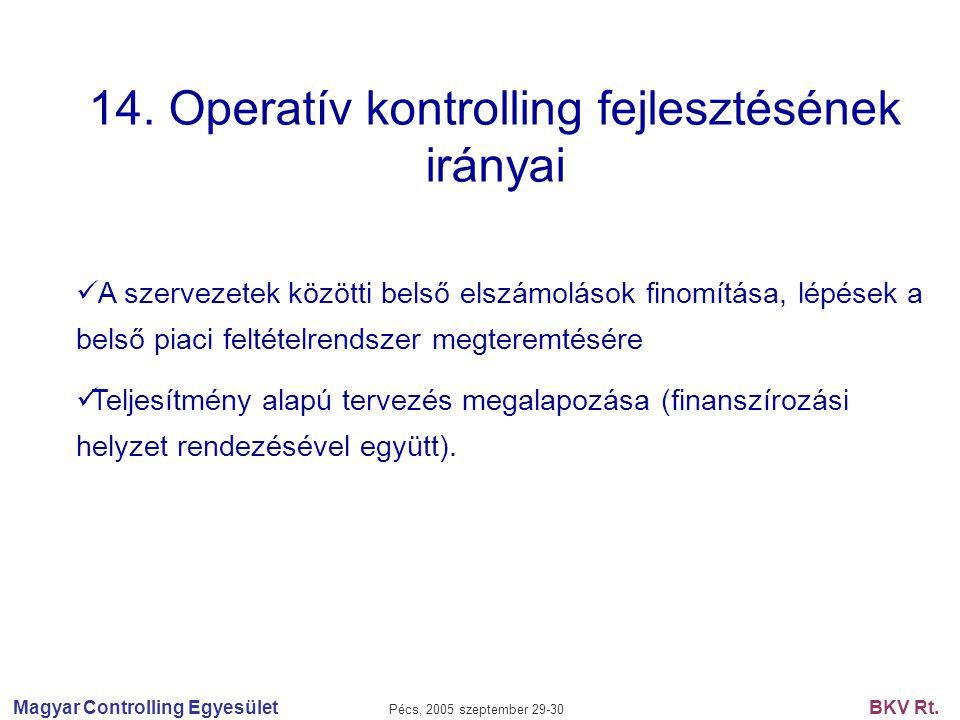 Magyar Controlling Egyesület Pécs, 2005 szeptember 29-30 BKV Rt. 14. Operatív kontrolling fejlesztésének irányai A szervezetek közötti belső elszámolá