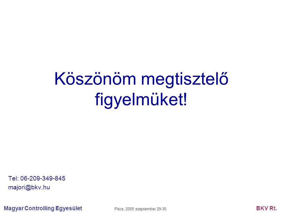 Magyar Controlling Egyesület Pécs, 2005 szeptember 29-30 BKV Rt. Köszönöm megtisztelő figyelmüket! Tel: 06-209-349-845 majori@bkv.hu