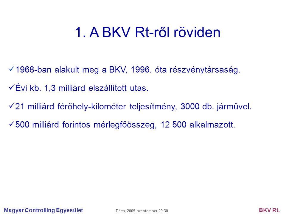 Magyar Controlling Egyesület Pécs, 2005 szeptember 29-30 BKV Rt. 1. A BKV Rt-ről röviden 1968-ban alakult meg a BKV, 1996. óta részvénytársaság. Évi k