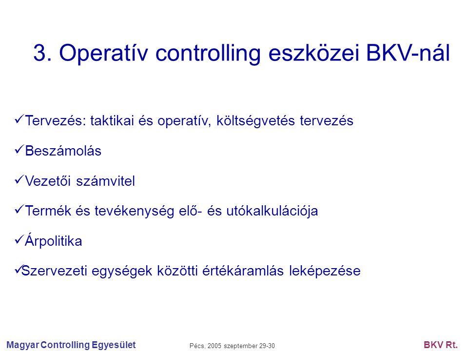 Magyar Controlling Egyesület Pécs, 2005 szeptember 29-30 BKV Rt. 3. Operatív controlling eszközei BKV-nál Tervezés: taktikai és operatív, költségvetés