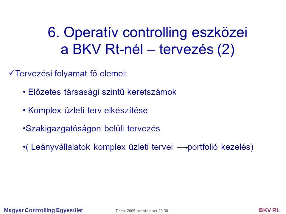 Magyar Controlling Egyesület Pécs, 2005 szeptember 29-30 BKV Rt. 6. Operatív controlling eszközei a BKV Rt-nél – tervezés (2) Tervezési folyamat fő el
