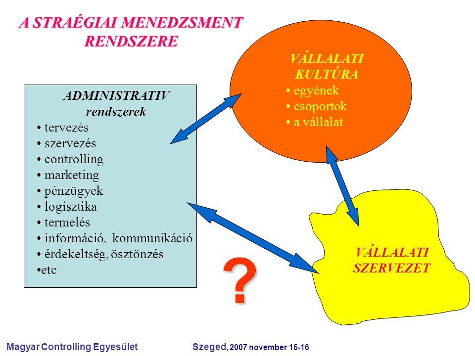 Magyar Controlling Egyesület Szeged, 2007 november 15-16 ADMINISTRATIV rendszerek tervezés szervezés controlling marketing pénzügyek logisztika termelés információ, kommunikáció érdekeltség, ösztönzés etc VÁLLALATI KULTÚRA egyének csoportok a vállalat VÁLLALATI SZERVEZET A STRAÉGIAI MENEDZSMENT RENDSZERE ?