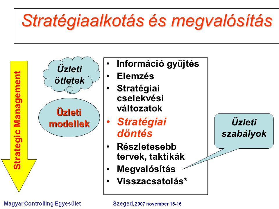 Magyar Controlling Egyesület Szeged, 2007 november 15-16 Stratégiaalkotás és megvalósítás Információ gyüjtés Elemzés Stratégiai cselekvési változatok