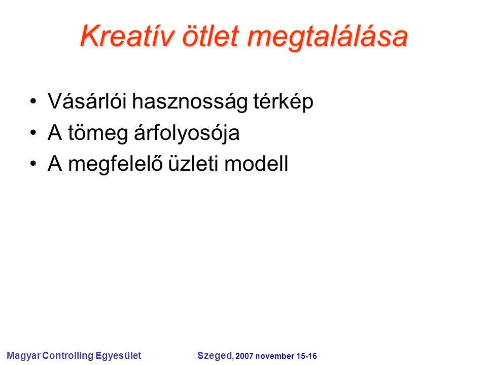 Magyar Controlling Egyesület Szeged, 2007 november 15-16 Kreatív ötlet megtalálása Vásárlói hasznosság térkép A tömeg árfolyosója A megfelelő üzleti modell