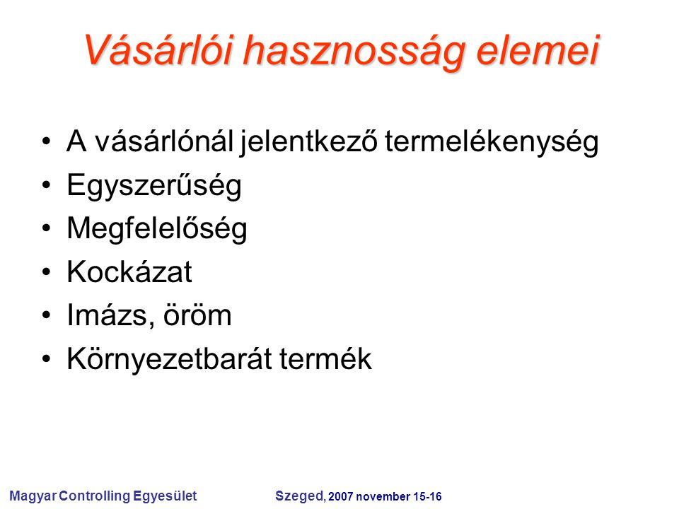 Magyar Controlling Egyesület Szeged, 2007 november 15-16 Vásárlói hasznosság elemei A vásárlónál jelentkező termelékenység Egyszerűség Megfelelőség Kockázat Imázs, öröm Környezetbarát termék