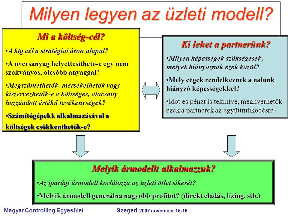 Magyar Controlling Egyesület Szeged, 2007 november 15-16 Milyen legyen az üzleti modell? Mi a költség-cél? A ktg cél a stratégiai áron alapul? A nyers