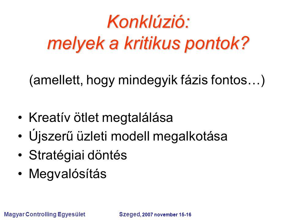 Magyar Controlling Egyesület Szeged, 2007 november 15-16 Konklúzió: melyek a kritikus pontok? (amellett, hogy mindegyik fázis fontos…) Kreatív ötlet m