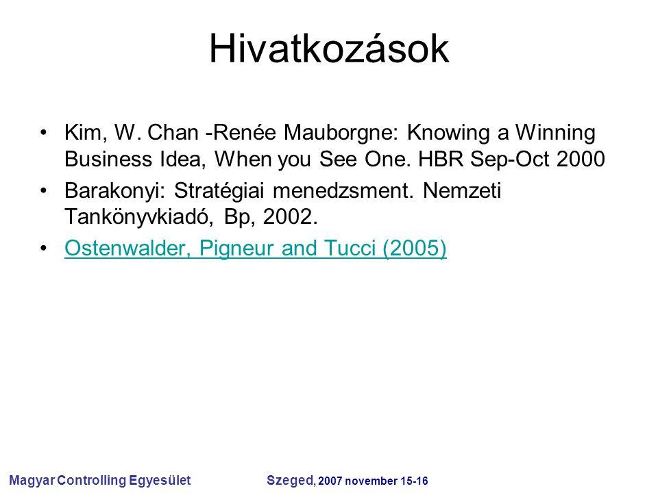 Magyar Controlling Egyesület Szeged, 2007 november 15-16 Hivatkozások Kim, W. Chan -Renée Mauborgne: Knowing a Winning Business Idea, When you See One