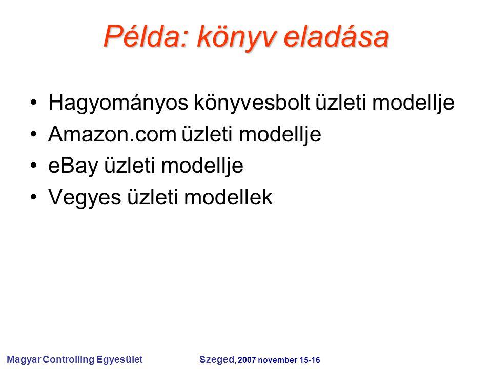 Magyar Controlling Egyesület Szeged, 2007 november 15-16 Példa: könyv eladása Hagyományos könyvesbolt üzleti modellje Amazon.com üzleti modellje eBay üzleti modellje Vegyes üzleti modellek