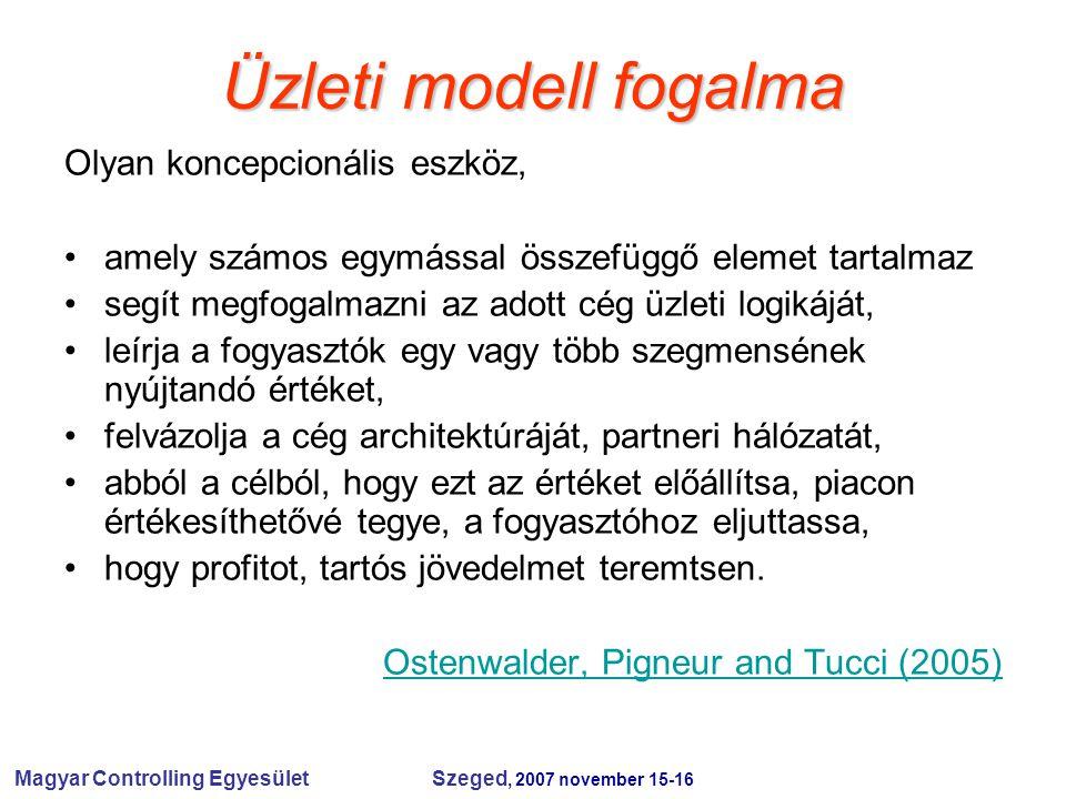 Magyar Controlling Egyesület Szeged, 2007 november 15-16 Üzleti modell fogalma Olyan koncepcionális eszköz, amely számos egymással összefüggő elemet tartalmaz segít megfogalmazni az adott cég üzleti logikáját, leírja a fogyasztók egy vagy több szegmensének nyújtandó értéket, felvázolja a cég architektúráját, partneri hálózatát, abból a célból, hogy ezt az értéket előállítsa, piacon értékesíthetővé tegye, a fogyasztóhoz eljuttassa, hogy profitot, tartós jövedelmet teremtsen.