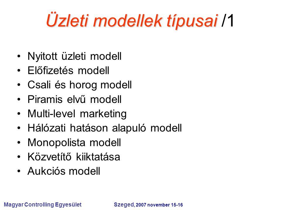 Magyar Controlling Egyesület Szeged, 2007 november 15-16 Üzleti modellek típusai Üzleti modellek típusai /1 Nyitott üzleti modell Előfizetés modell Csali és horog modell Piramis elvű modell Multi-level marketing Hálózati hatáson alapuló modell Monopolista modell Közvetítő kiiktatása Aukciós modell